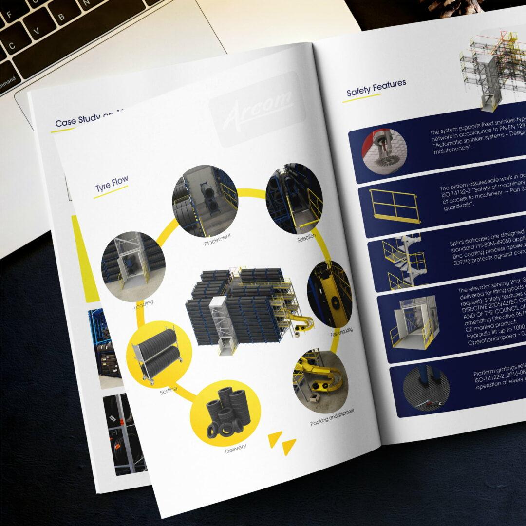 Wizualizacja katalogu dla branży przemysłowej #arcom