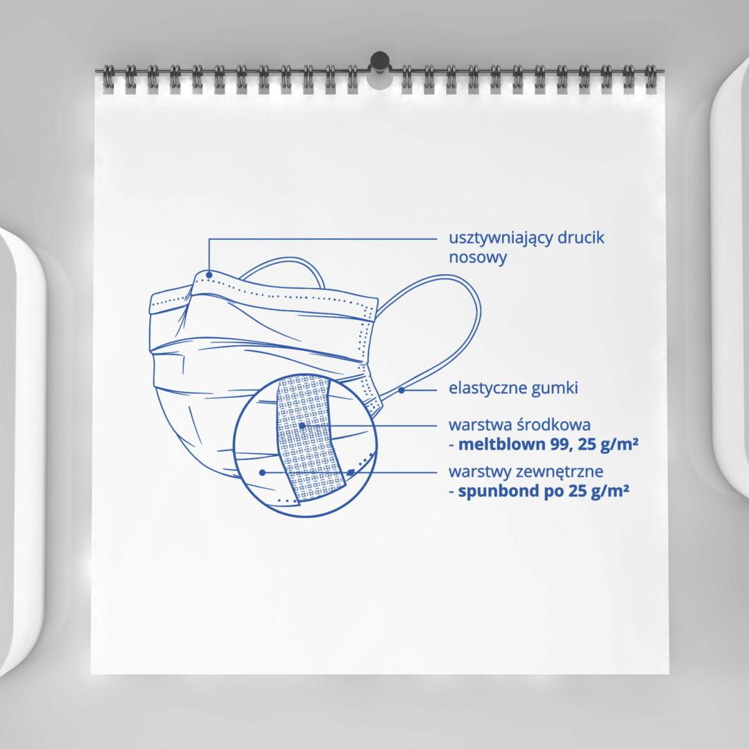 Projekt schematu budowy maseczki produkowanej przez #medicmask
